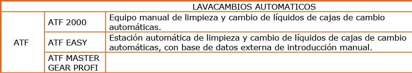 LAVACAMBIOS
